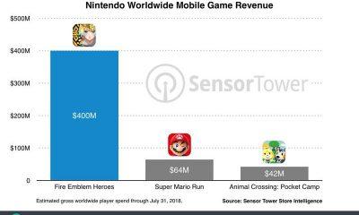 Fire Emblem Heroes dépasse de loin les autres jeux Nintendo sur smartphone : les chiffres 23