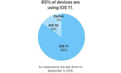 Avant la sortie d'iOS 12, la version 11 installée sur 85 % des iPhone et iPad 6