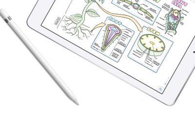 Voulez-vous un stylet sur l'iPhone ? Le résultat du sondage iPhon.fr montre des résultats mitigés ! 7