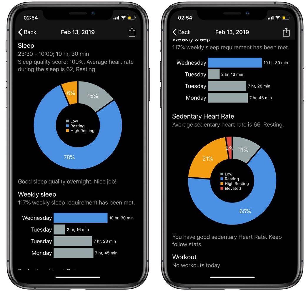 L'app CardioBot analyse le rythme cardiaque mesuré par l'Apple Watch et donne des conseils pour l'améliorer 1