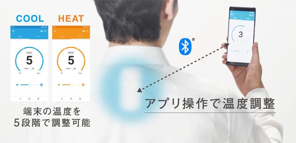 Reon Pocket de Sony