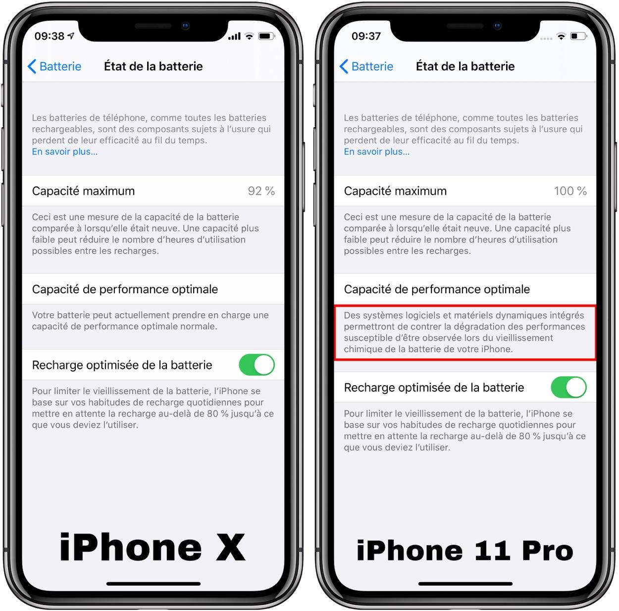 iPhone 11 Pro gestion de la batterie