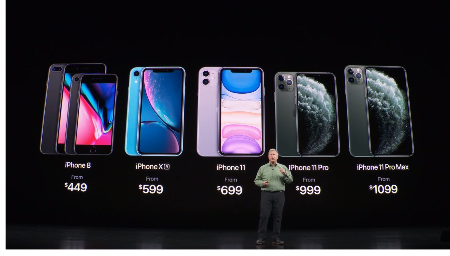 gamme complète iPhone 2019