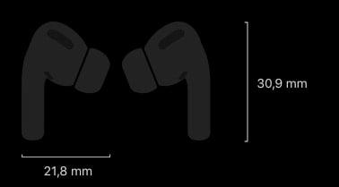 AirPods Pro dimensions écouteurs