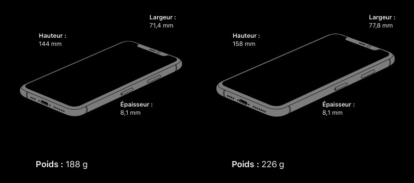 Dimensions iPhone 11 Pro