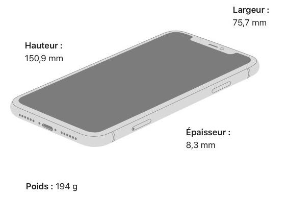 iPhone 11 dimensions du boitier