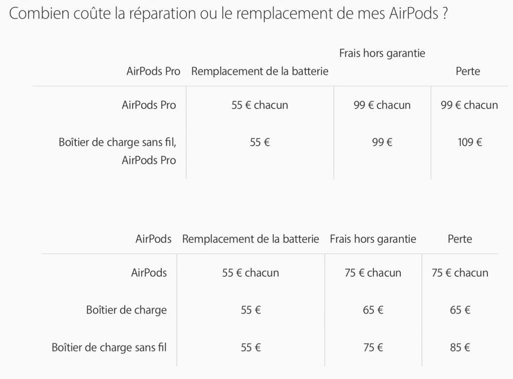 frais de réparation/remplacement pour AirPods Pro