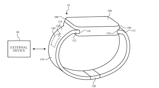 Apple Watch brevet antenne