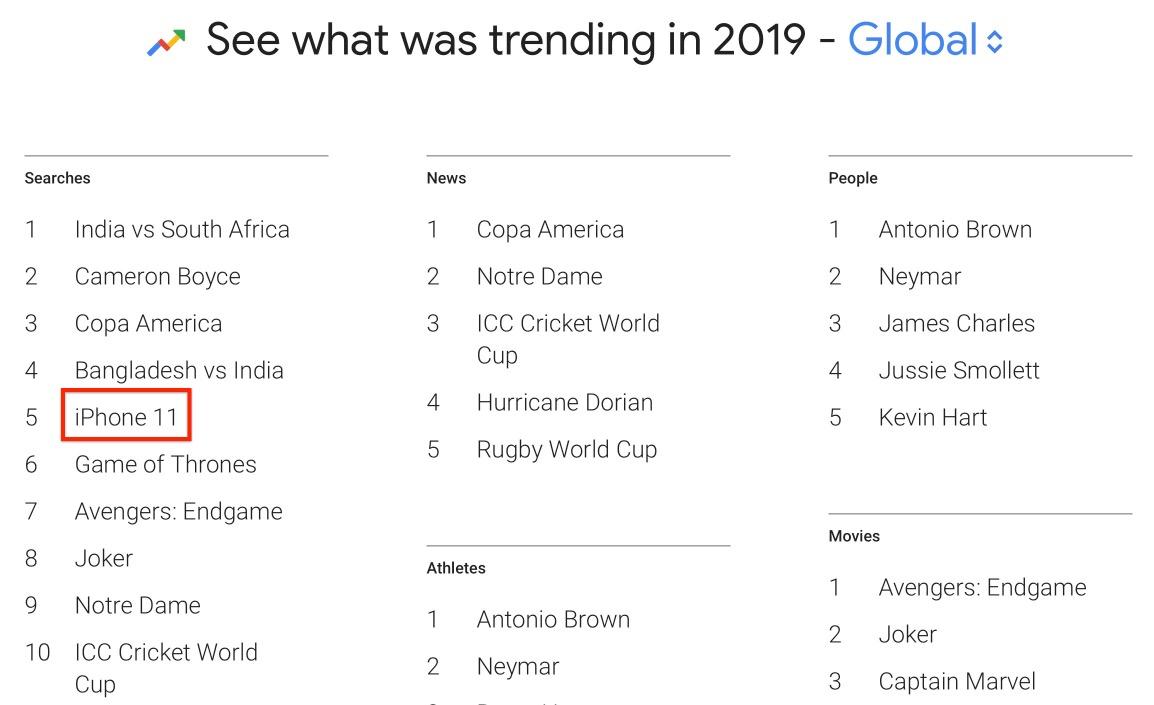 google top 10 recherches monde