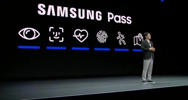 Samsung Pass Logos