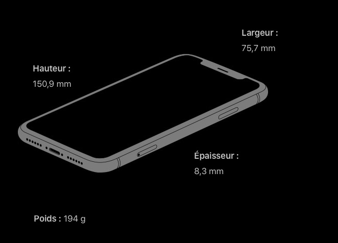 Dimensions iPhone XR
