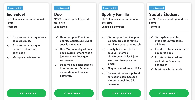 Offres Premium Spotify