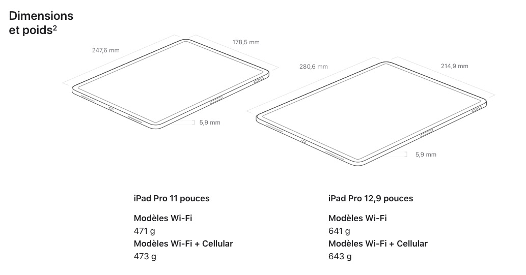 Dimensions iPad Pro 2020