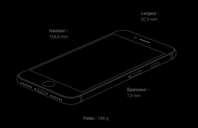 Dimensions iPhone SE 2020