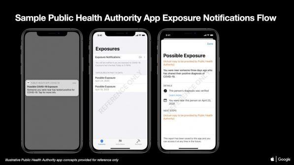 Covid-19: Apple présente les notifications d'expositions sur iOS 3