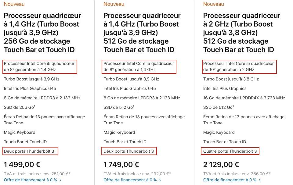 Configurations MacBook Pro 13 pouces 2020
