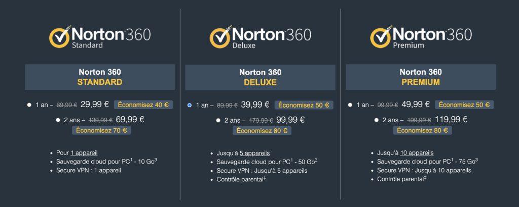 Norton comparatif antivirus Mac