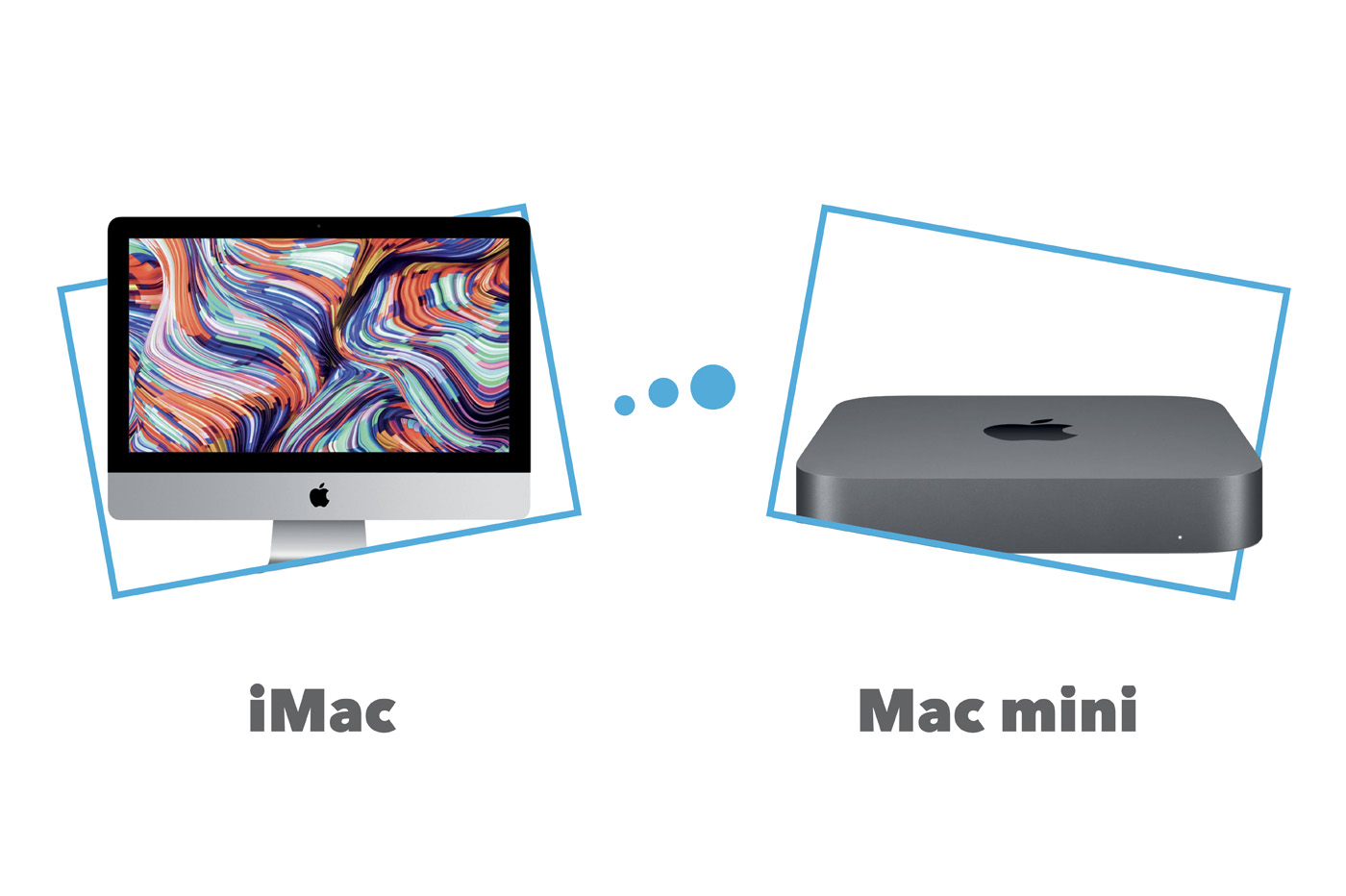 iMac vs Mac Mini comparatif