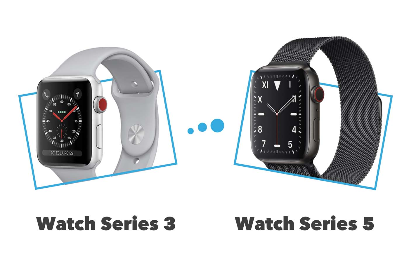 Comparatif Apple Watch Series 3 vs Apple Watch Series 5