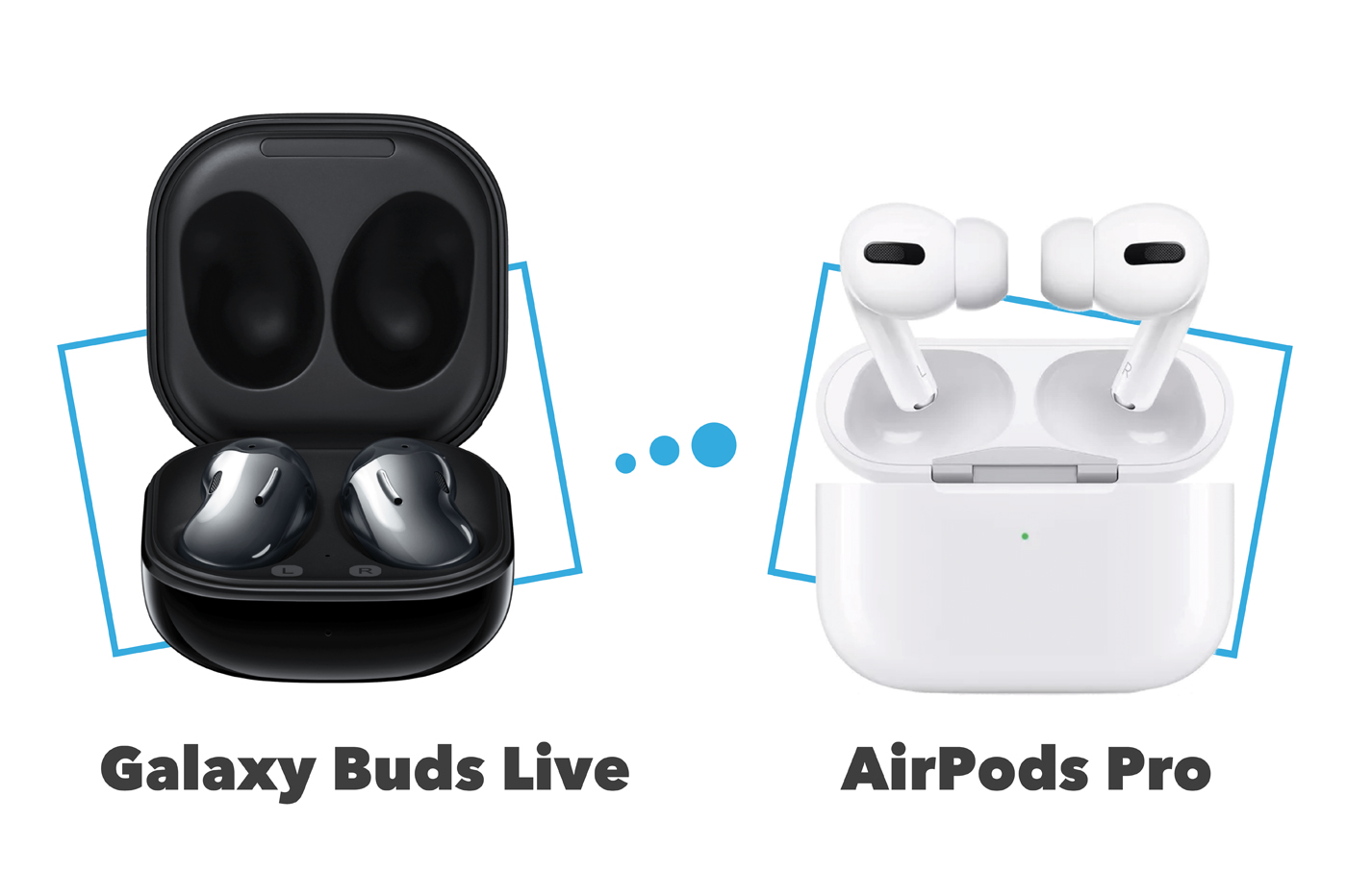 Comparatif Samsung Galaxy Buds Live vs AirPods Pro
