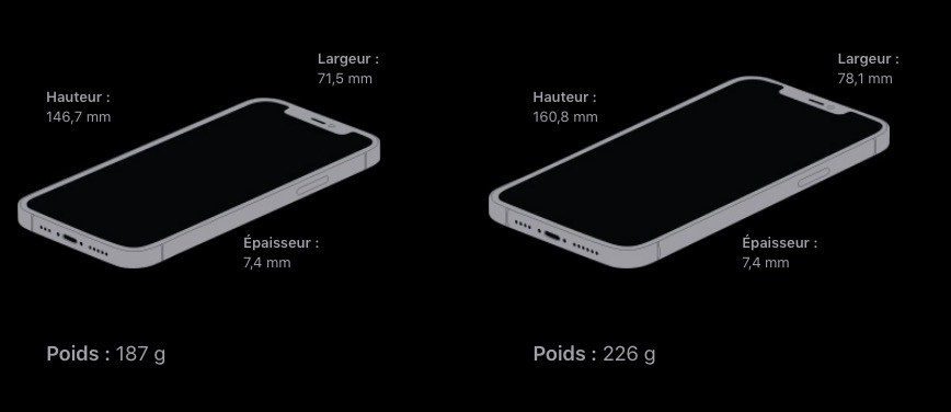 Dimensions iPhone 12 Pro et 12 Pro Max