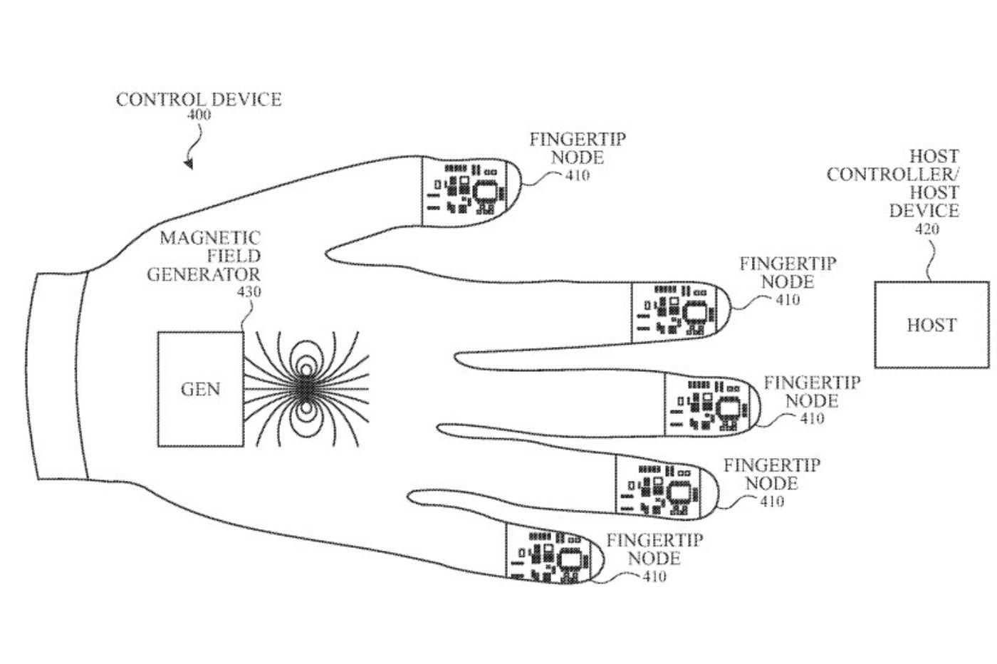 patent apple glass gloves