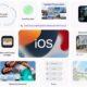 iOS 15 et nouveautés