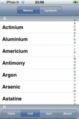 periodic-table-iphone.jpg