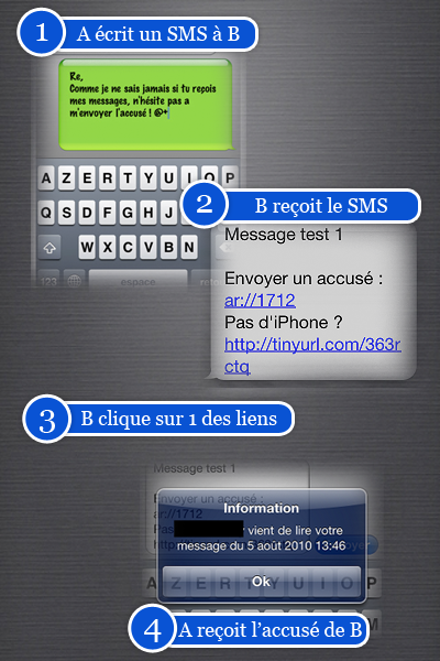 comment savoir si sms lu iphone