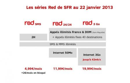 forfait-mobile-sfr-carre-red-pas-cher-2.jpg