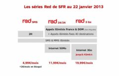 forfait-mobile-sfr-carre-red-pas-cher-1.jpg
