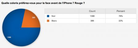 couleur-facade-iphone-red.jpg