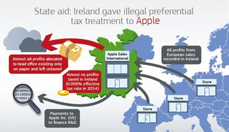 optim-fiscale-apple.jpg