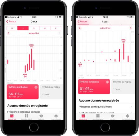 suivi-rythme-cardiaque-en-direct-apple-watch-sante-iphone.jpg