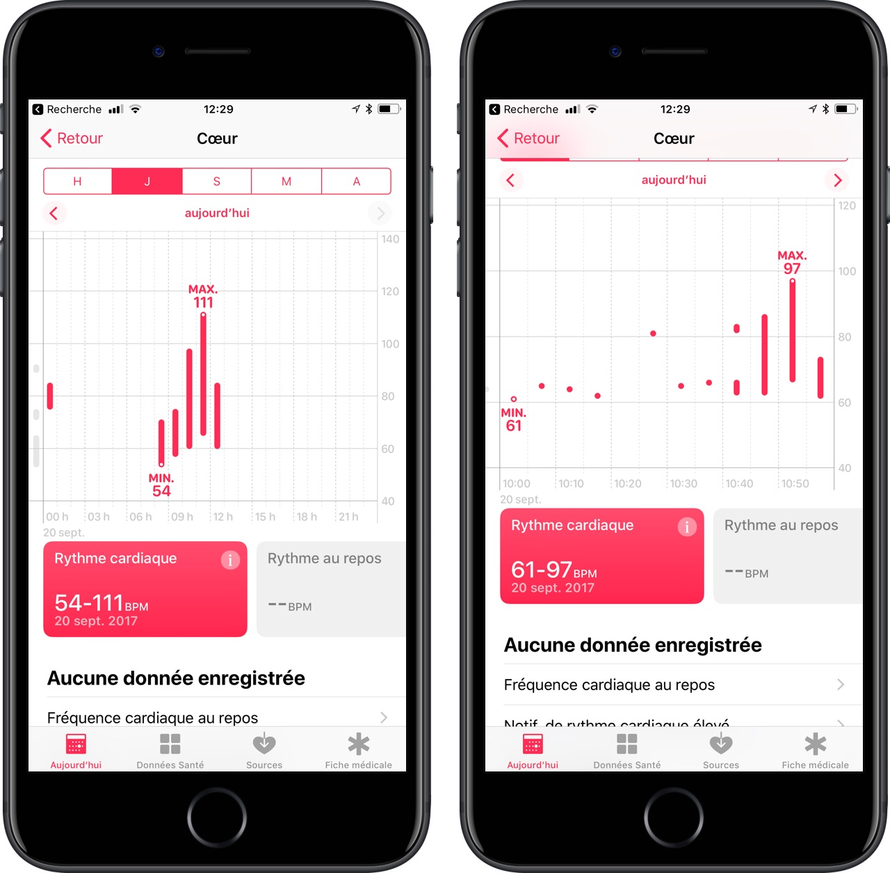 application rythme cardiaque apple watch