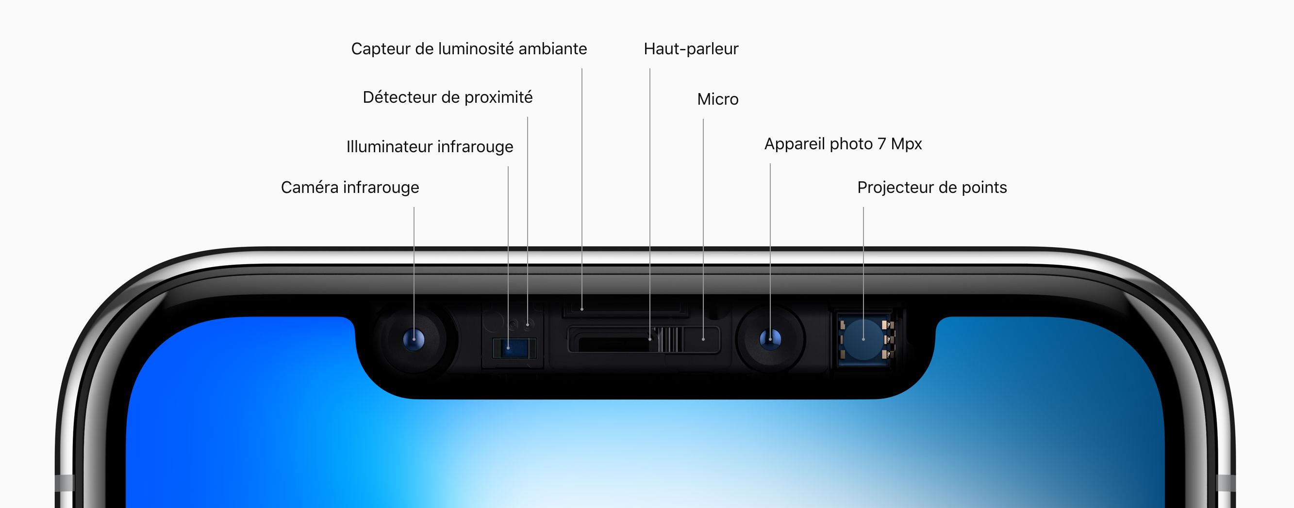 Delai Pour Iphone X