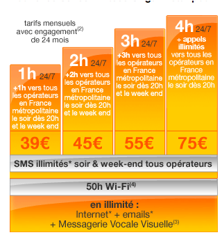 orange iphone le fair use pouss 1go et nouveaux forfaits. Black Bedroom Furniture Sets. Home Design Ideas