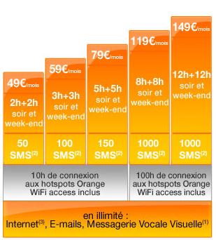 orange.fr.png