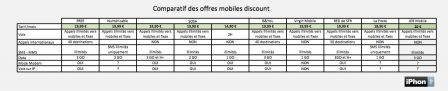 tableau-offres-mobile-pas-cheres-iphone-11.jpg