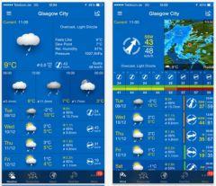 forum météo belgique