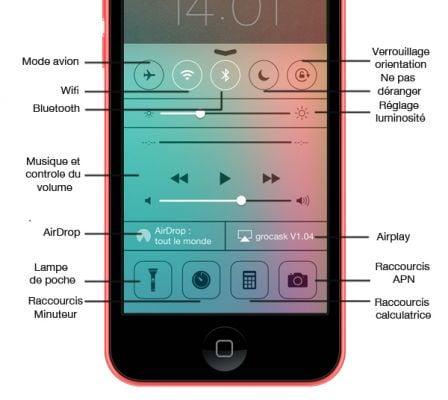 Siri notifie sur l'écran verrouillé