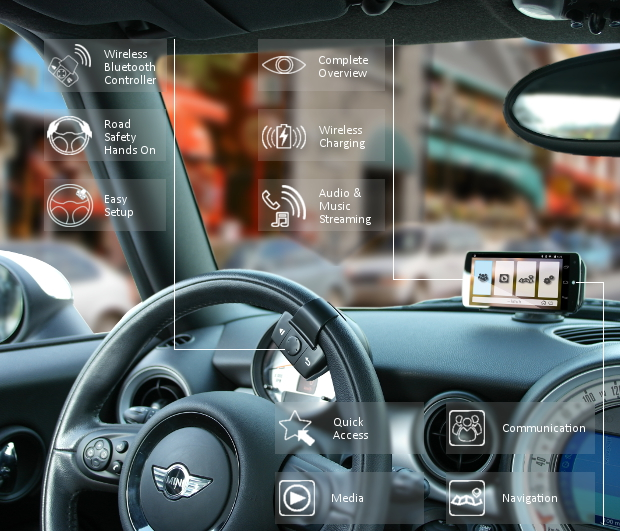Pas de CarPlay ? Voici la commande Bluetooth 'App Your Car' !