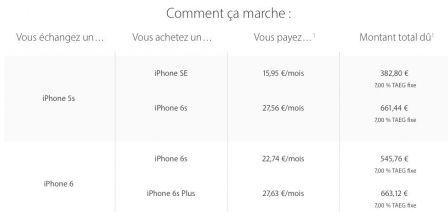 apple lance l 39 change d 39 iphone avec paiement tal en. Black Bedroom Furniture Sets. Home Design Ideas