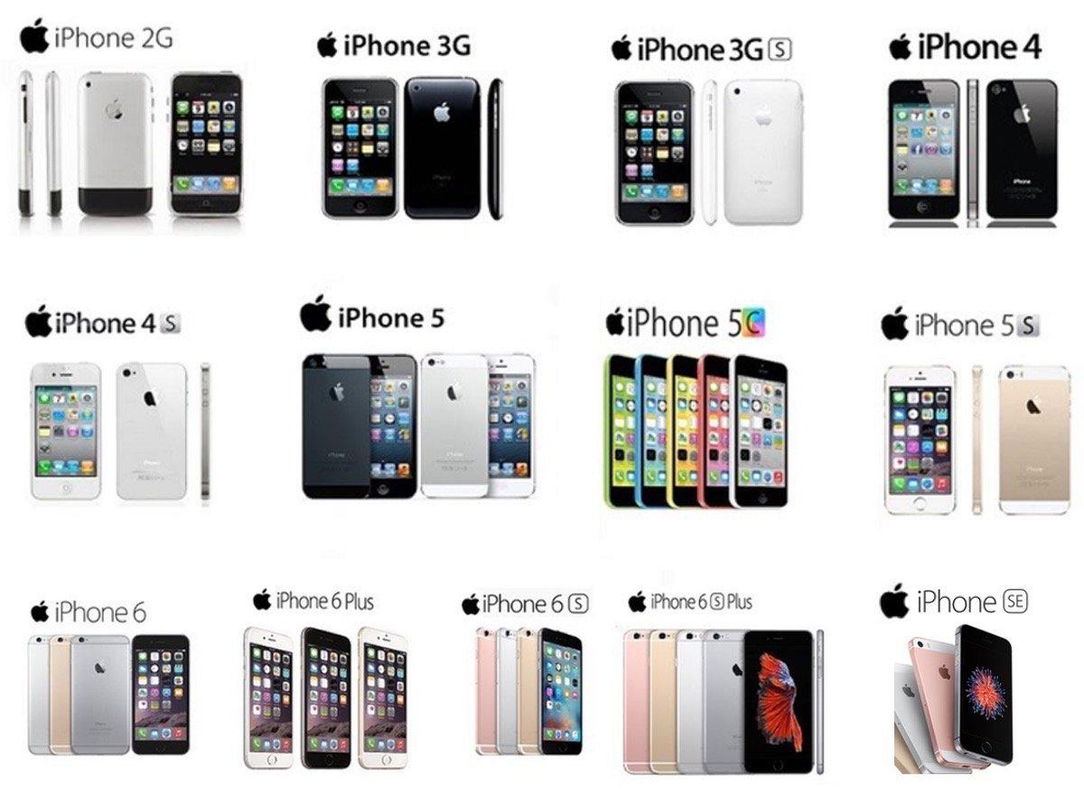 Combien De Pixel Iphone 5s