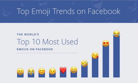 facebook-emoticones-les-plus-utiliseees-1.jpg