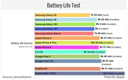 comparatif-battery-iphone-8-plus-1.jpg