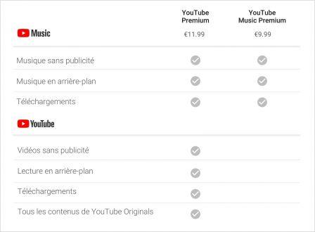 app-youtube-music-abonnement-premium-0.jpg