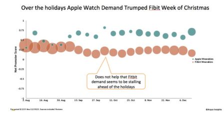 apple-watch-noel-2015-1.jpg