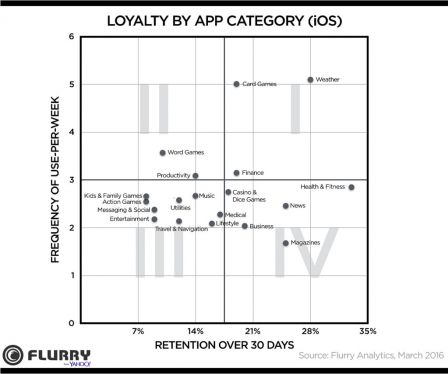 categories-apps-apple-watch.jpg