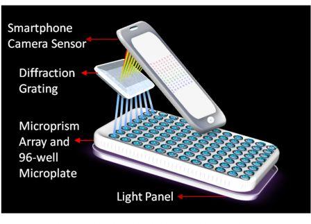labo-mobile-detection-cancer-iphone-2.jpg